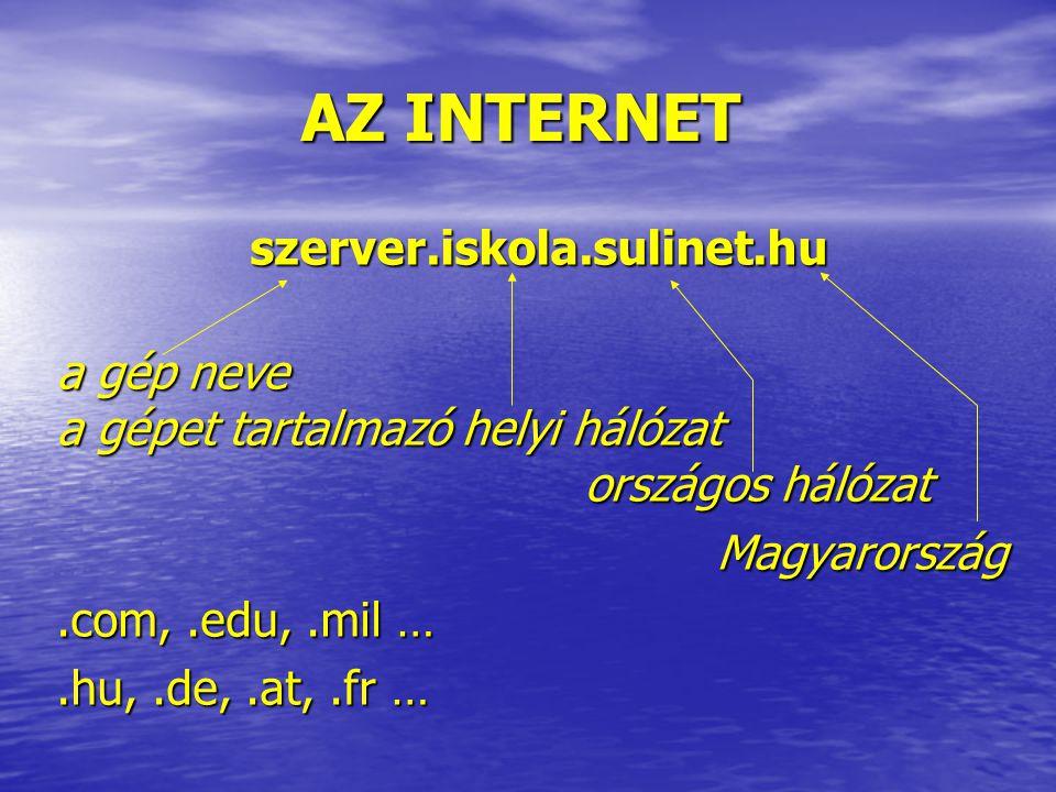AZ INTERNET szerver.iskola.sulinet.hu