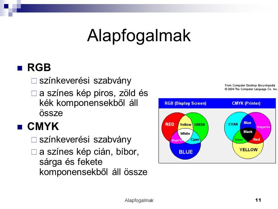 Alapfogalmak RGB CMYK színkeverési szabvány