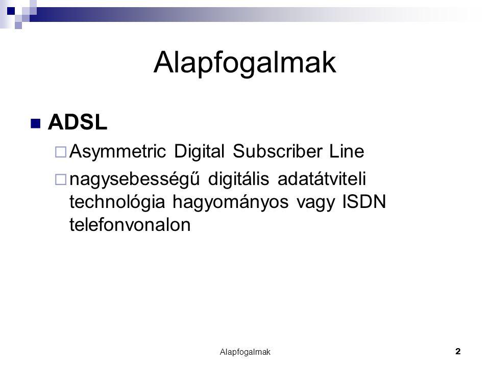 Alapfogalmak ADSL Asymmetric Digital Subscriber Line