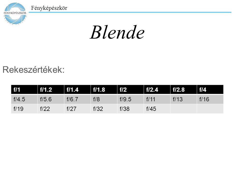 Blende Rekeszértékek: f/1 f/1.2 f/1.4 f/1.8 f/2 f/2.4 f/2.8 f/4 f/4.5