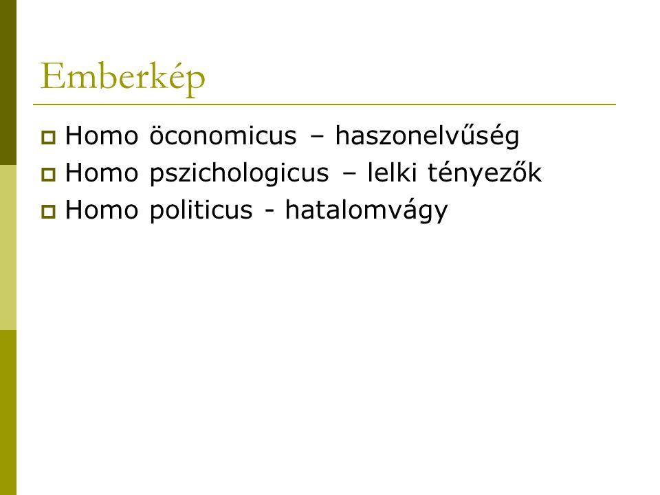 Emberkép Homo öconomicus – haszonelvűség