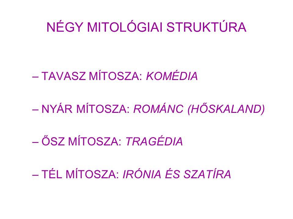 NÉGY MITOLÓGIAI STRUKTÚRA
