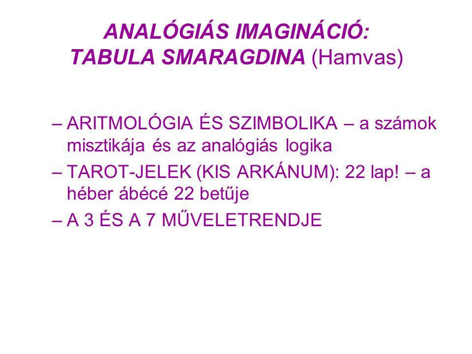 ANALÓGIÁS IMAGINÁCIÓ: TABULA SMARAGDINA (Hamvas)