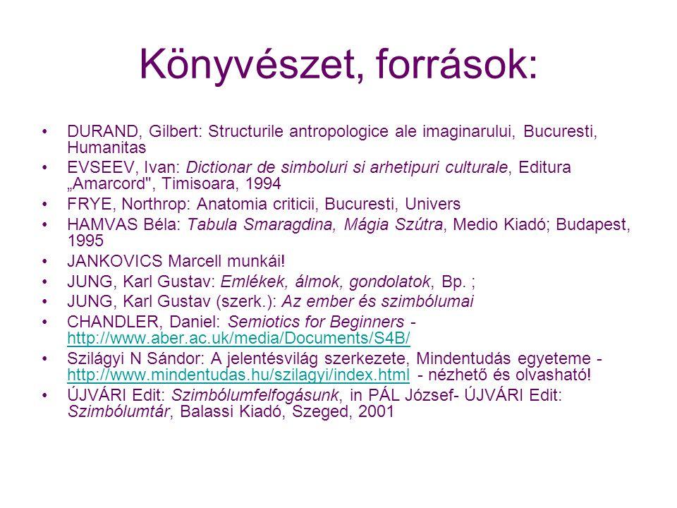 Könyvészet, források: DURAND, Gilbert: Structurile antropologice ale imaginarului, Bucuresti, Humanitas.