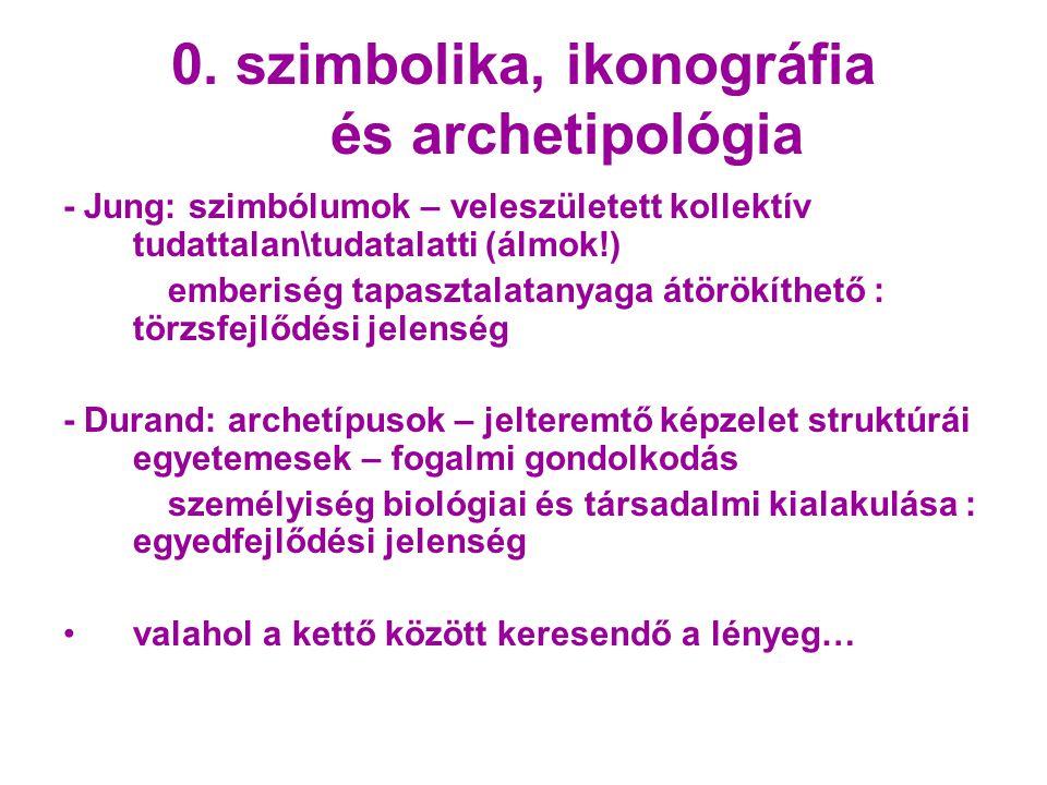 0. szimbolika, ikonográfia és archetipológia
