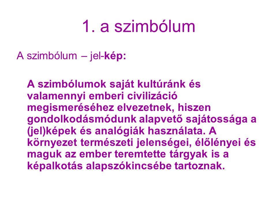 1. a szimbólum A szimbólum – jel-kép: