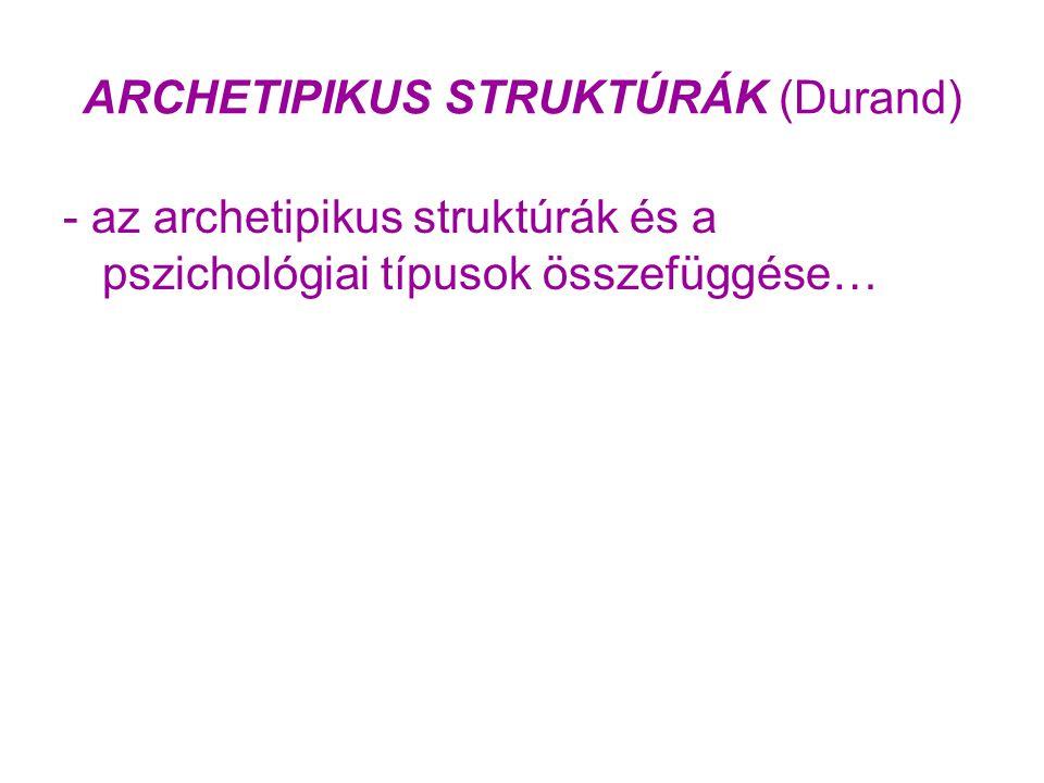 ARCHETIPIKUS STRUKTÚRÁK (Durand)