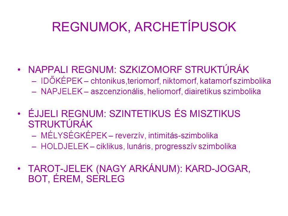 REGNUMOK, ARCHETÍPUSOK