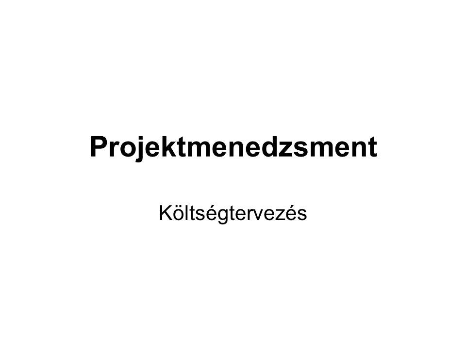 Projektmenedzsment Költségtervezés