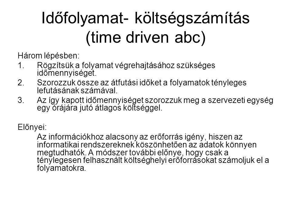 Időfolyamat- költségszámítás (time driven abc)