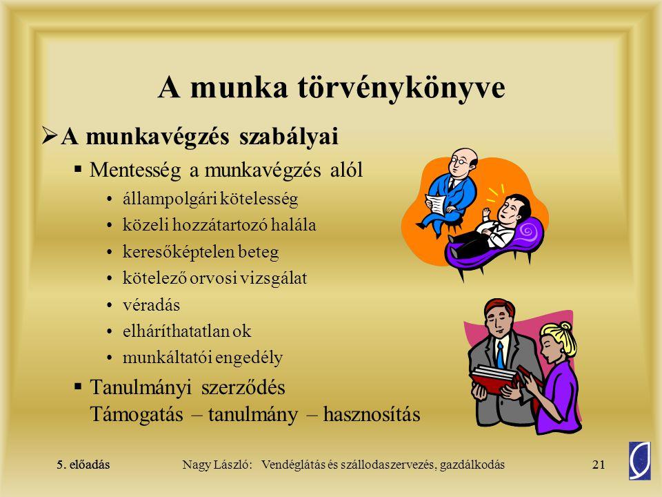 A munka törvénykönyve A munkavégzés szabályai