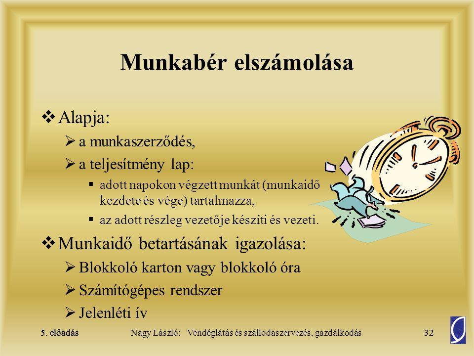 Munkabér elszámolása Alapja: Munkaidő betartásának igazolása: