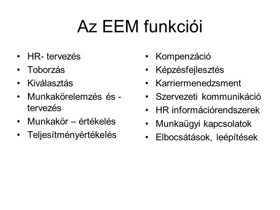 Az EEM funkciói HR- tervezés Toborzás Kiválasztás