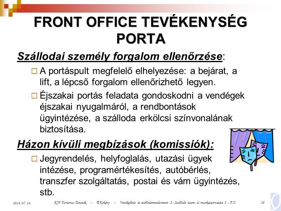 FRONT OFFICE TEVÉKENYSÉG PORTA