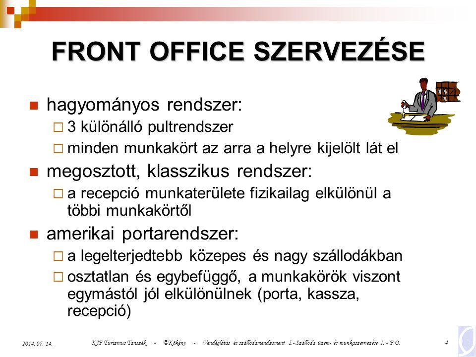FRONT OFFICE SZERVEZÉSE
