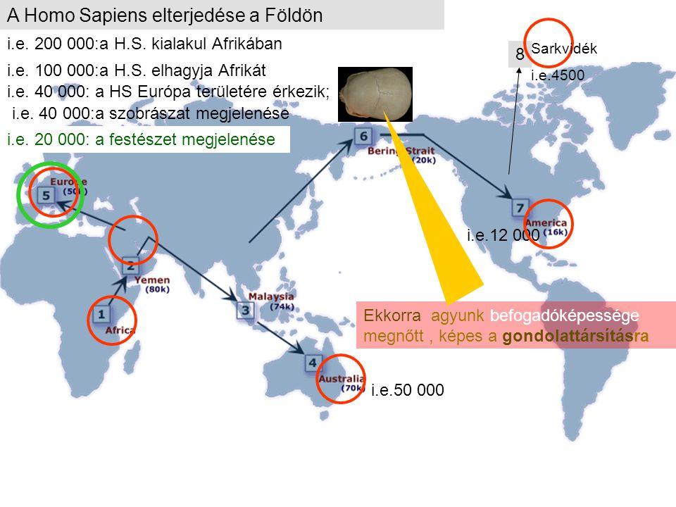 A Homo Sapiens elterjedése a Földön