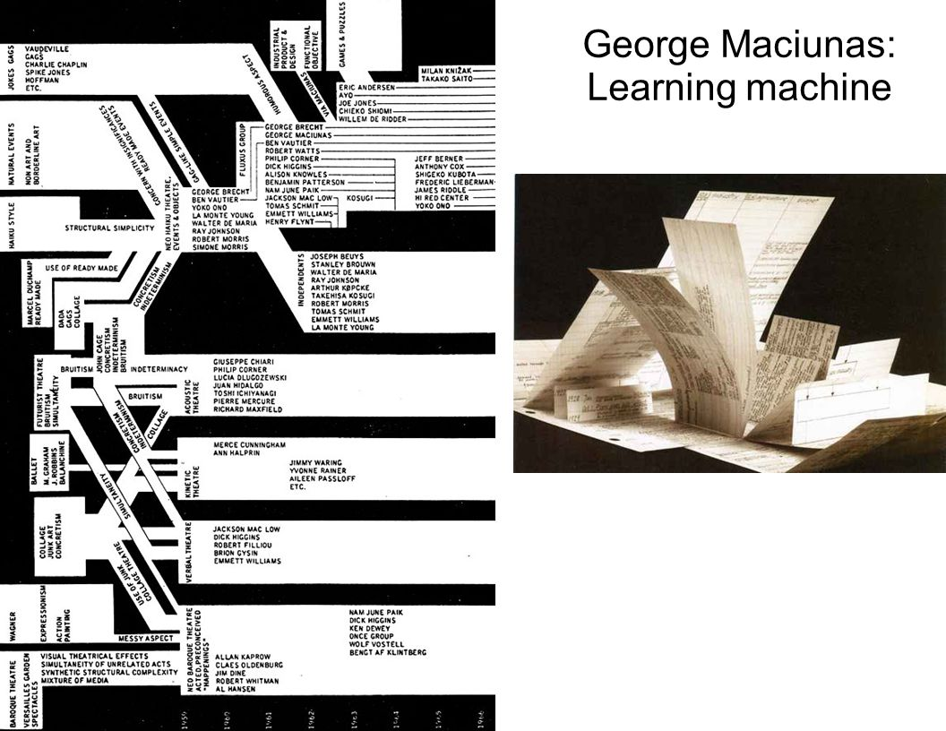 George Maciunas: Learning machine