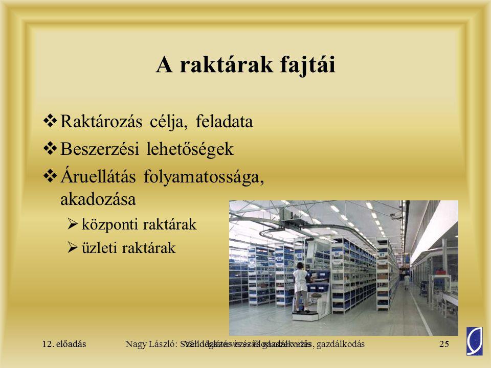 A raktárak fajtái Raktározás célja, feladata Beszerzési lehetőségek