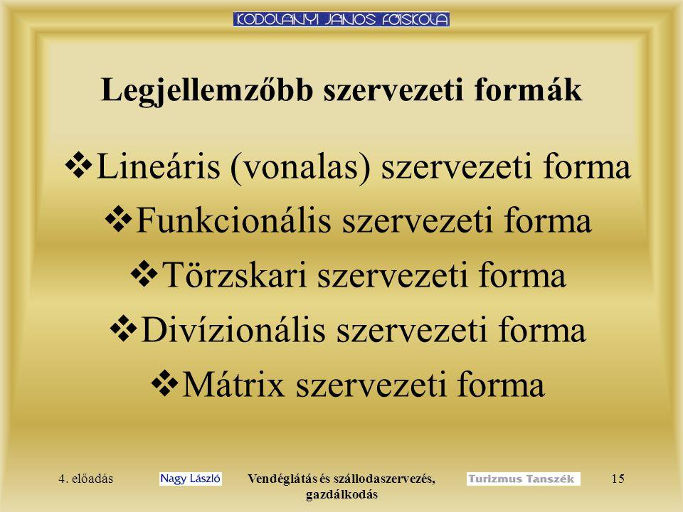 Legjellemzőbb szervezeti formák