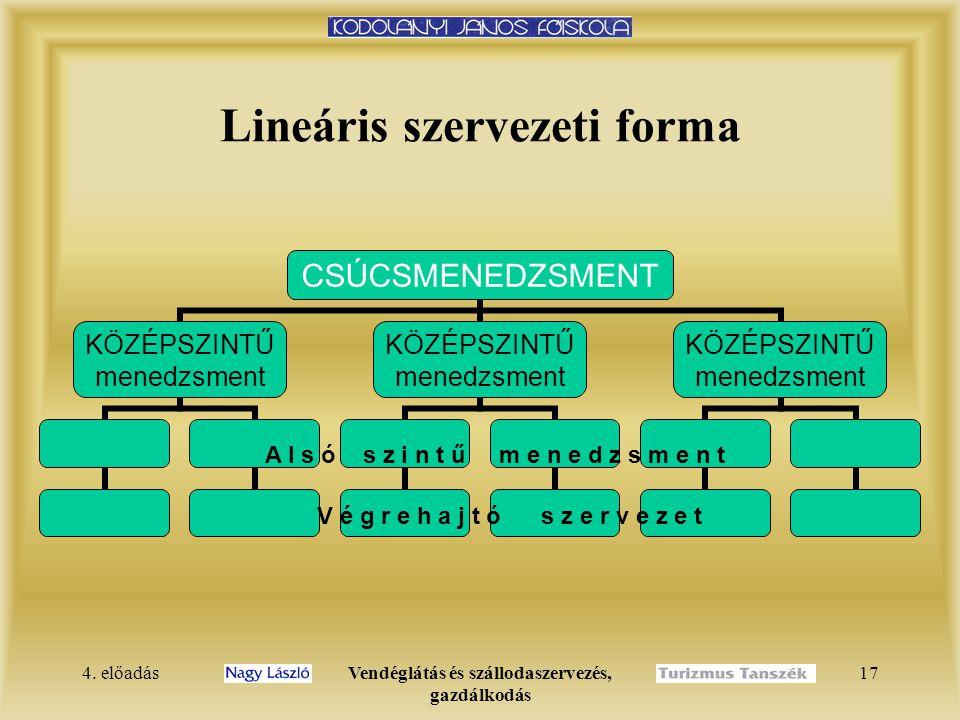 Lineáris szervezeti forma