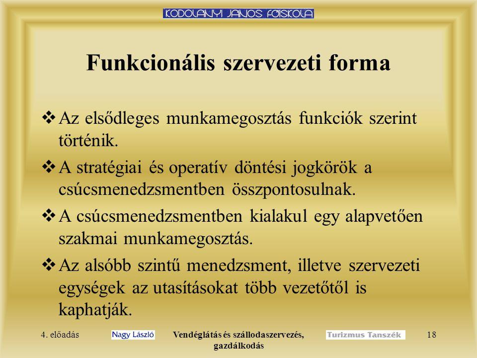 Funkcionális szervezeti forma