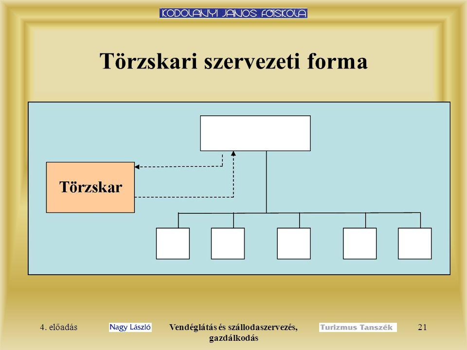 Törzskari szervezeti forma