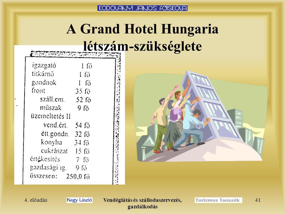 A Grand Hotel Hungaria létszám-szükséglete