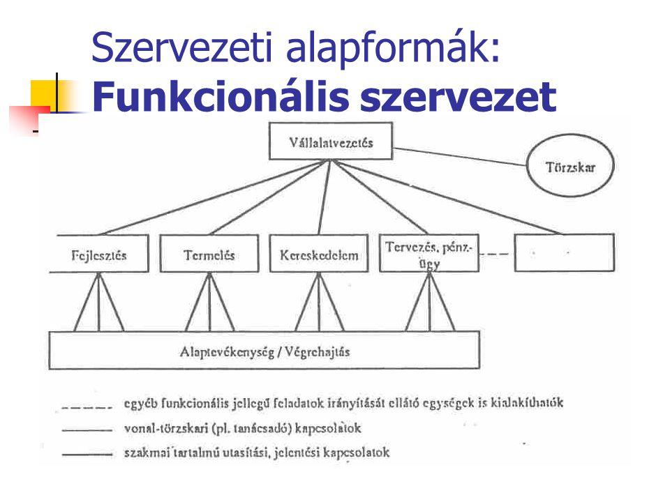 Szervezeti alapformák: Funkcionális szervezet