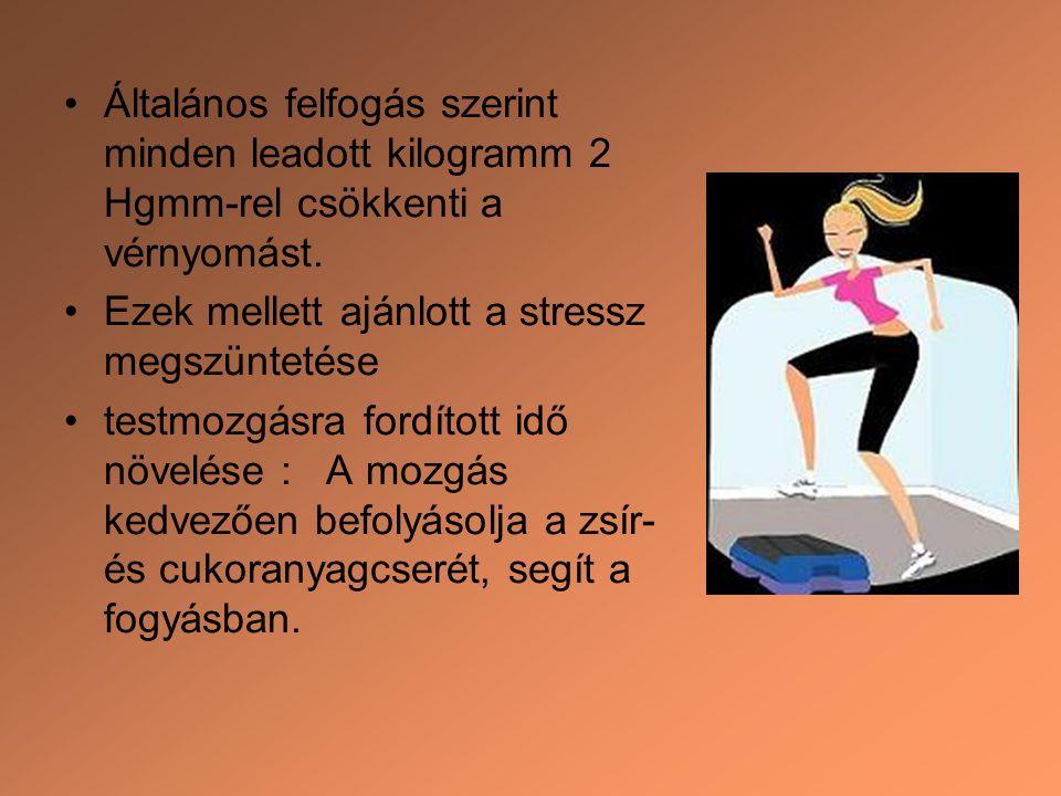 Általános felfogás szerint minden leadott kilogramm 2 Hgmm-rel csökkenti a vérnyomást.