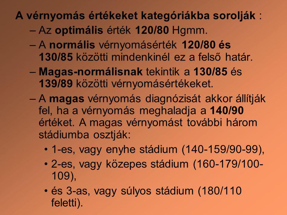 A vérnyomás értékeket kategóriákba sorolják :