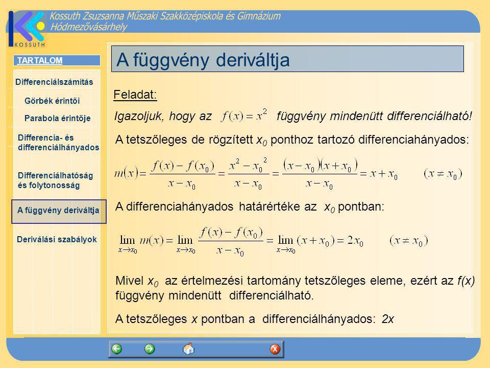 A függvény deriváltja Feladat: