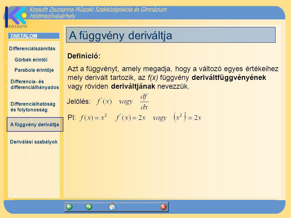A függvény deriváltja Definíció: