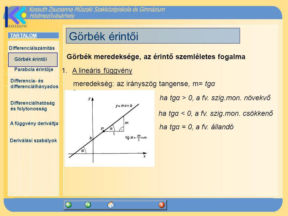 Görbék érintői Görbék meredeksége, az érintő szemléletes fogalma