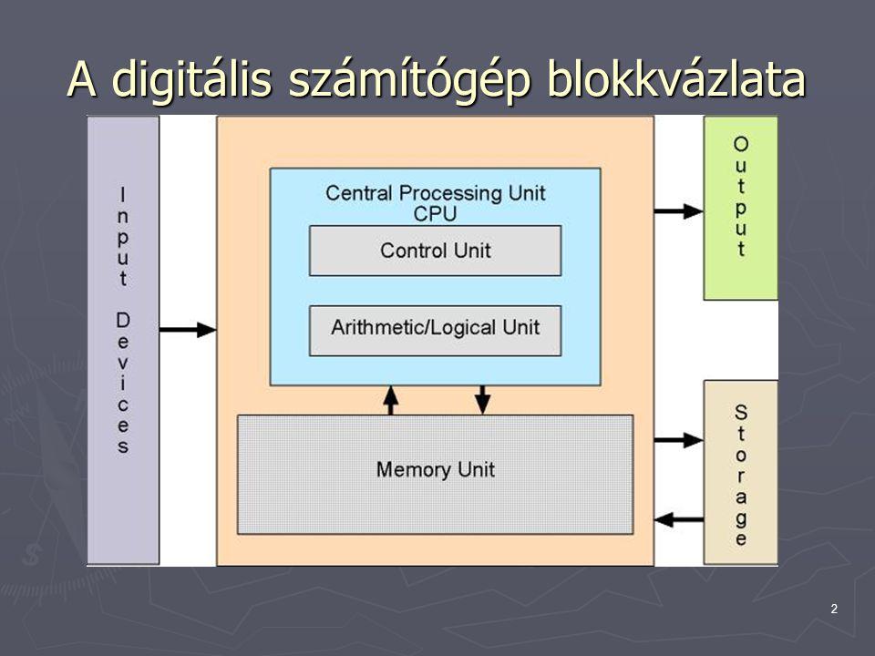 A digitális számítógép blokkvázlata