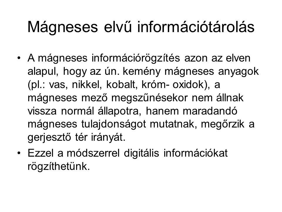 Mágneses elvű információtárolás