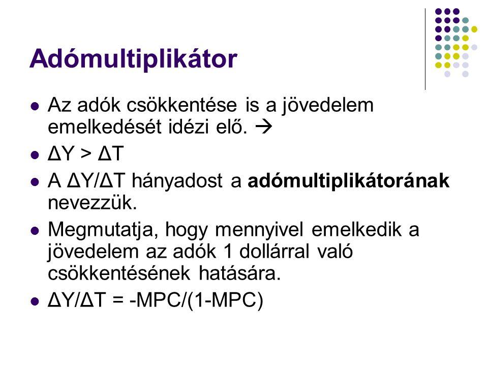 Adómultiplikátor Az adók csökkentése is a jövedelem emelkedését idézi elő.  ΔY > ΔT. A ΔY/ΔT hányadost a adómultiplikátorának nevezzük.