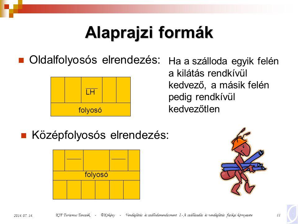 Alaprajzi formák Oldalfolyosós elrendezés: Középfolyosós elrendezés: