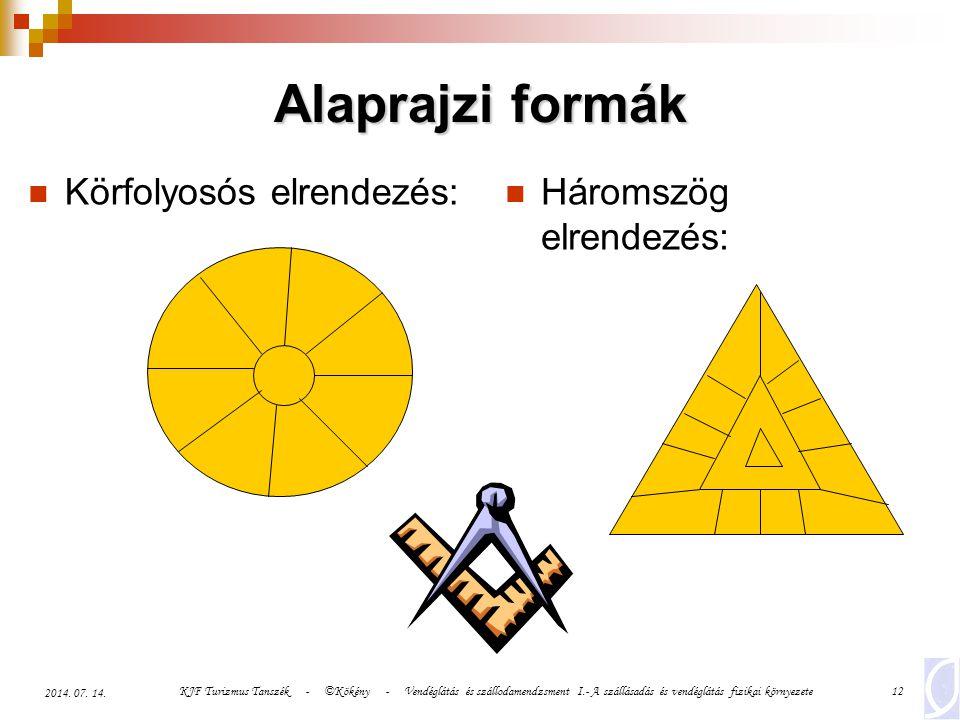 Alaprajzi formák Körfolyosós elrendezés: Háromszög elrendezés: