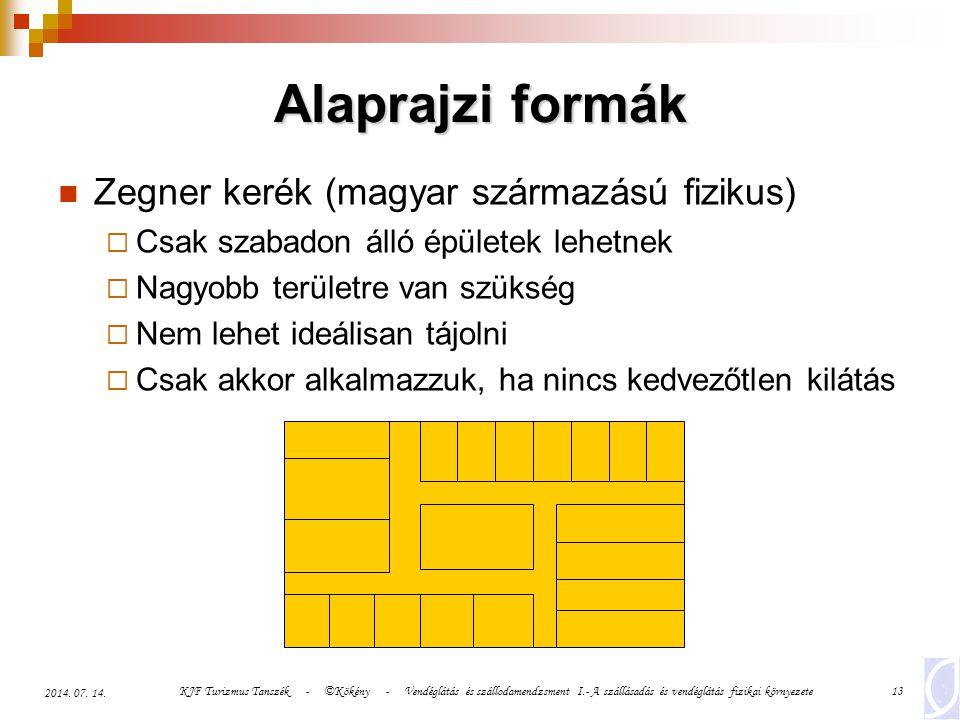 Alaprajzi formák Zegner kerék (magyar származású fizikus)