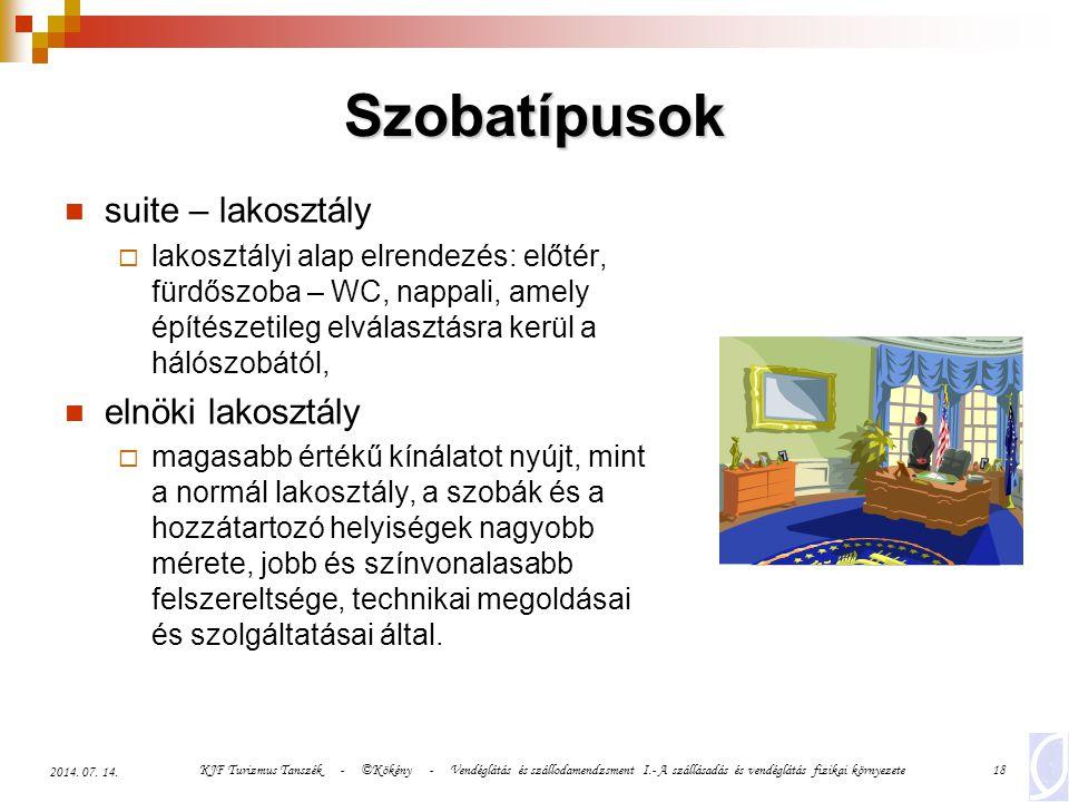 Szobatípusok suite – lakosztály elnöki lakosztály