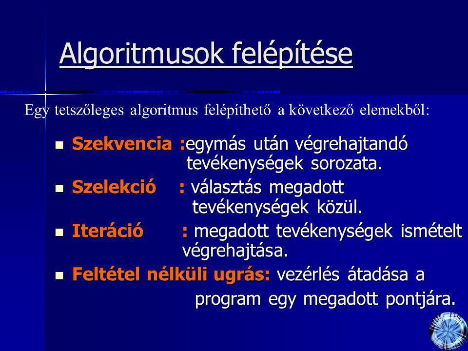 Algoritmusok felépítése