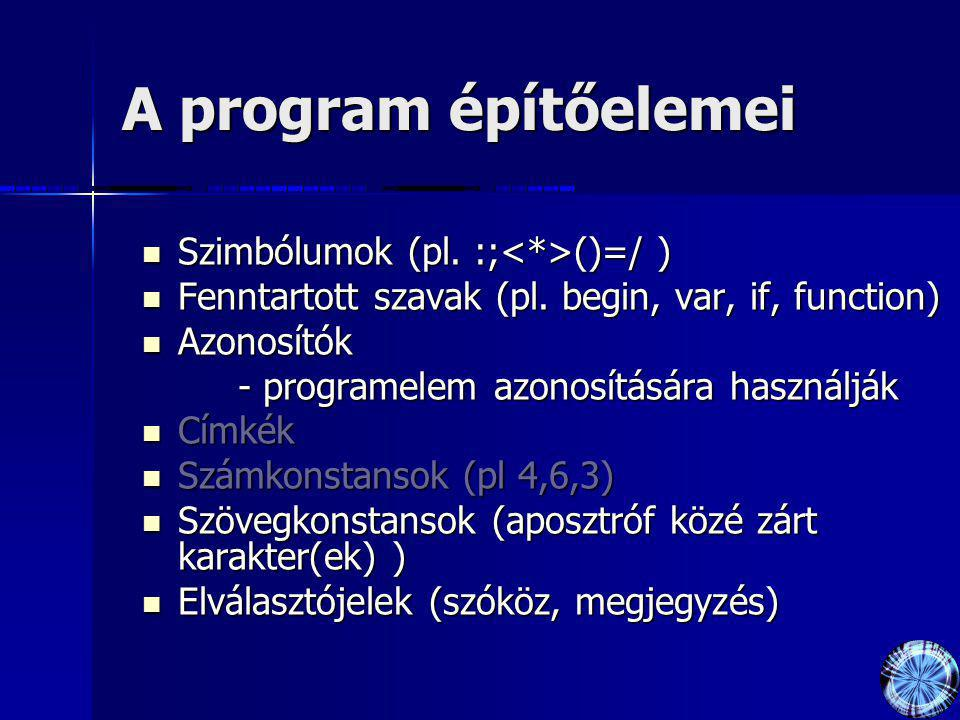 A program építőelemei Szimbólumok (pl. :;<*>()=/ )