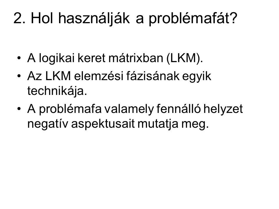 2. Hol használják a problémafát
