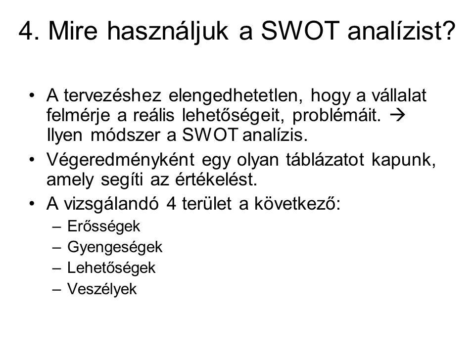 4. Mire használjuk a SWOT analízist