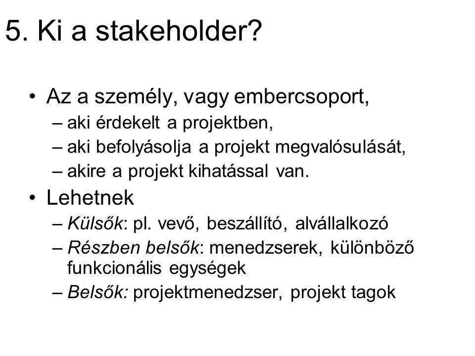 5. Ki a stakeholder Az a személy, vagy embercsoport, Lehetnek