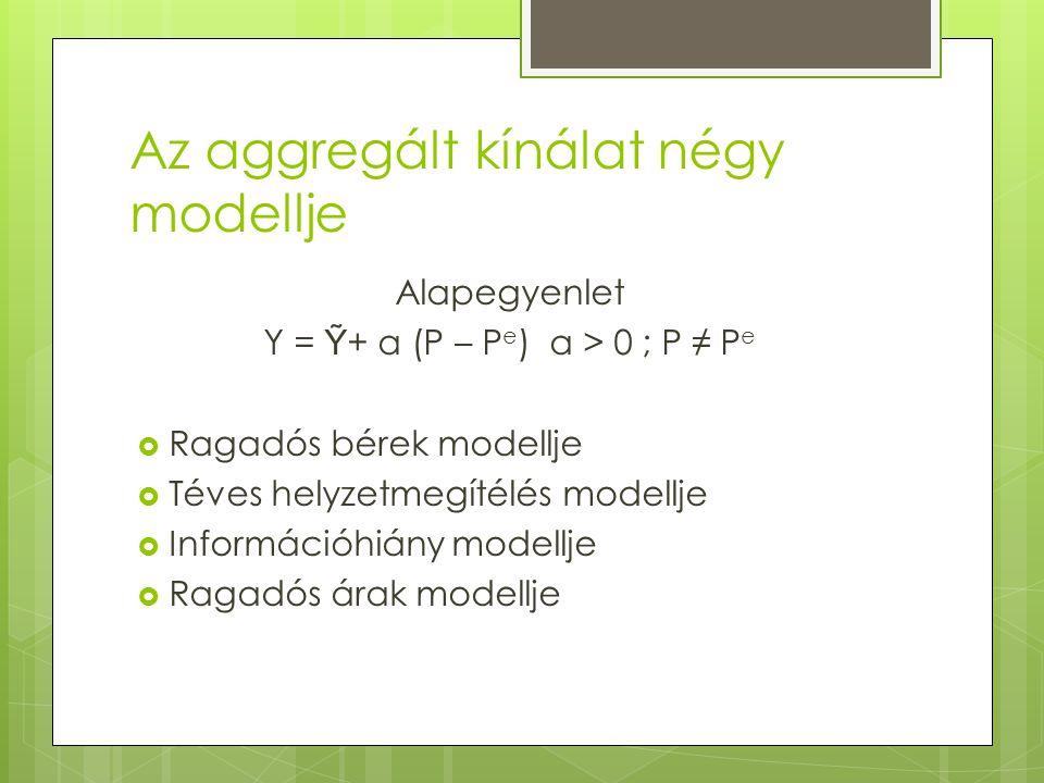 Az aggregált kínálat négy modellje