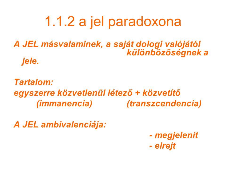 1.1.2 a jel paradoxona A JEL másvalaminek, a saját dologi valójától különbözőségnek a jele. Tartalom: