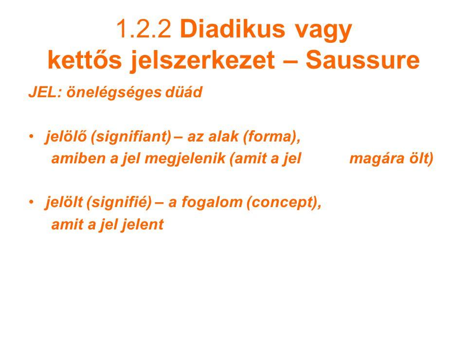 1.2.2 Diadikus vagy kettős jelszerkezet – Saussure
