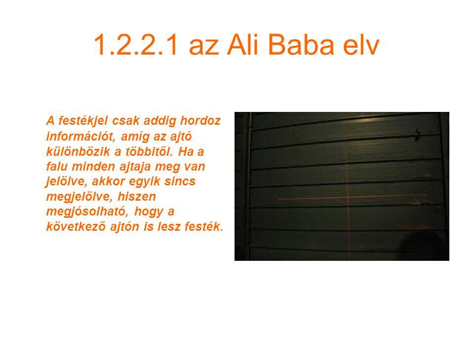1.2.2.1 az Ali Baba elv