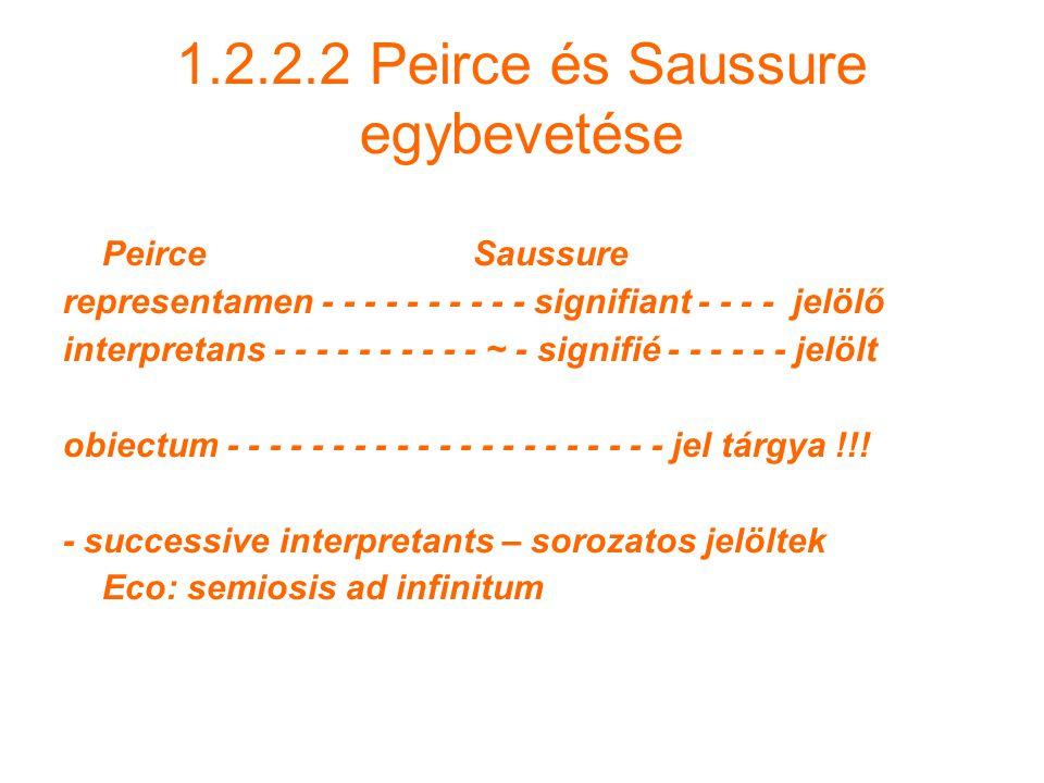 1.2.2.2 Peirce és Saussure egybevetése